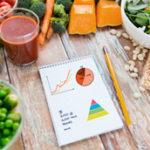 5 психологических хитростей для похудения